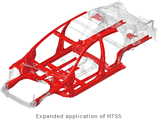 Expanded application of HTSS
